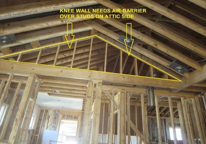 Ceiling framing code for Florida building code interior walls